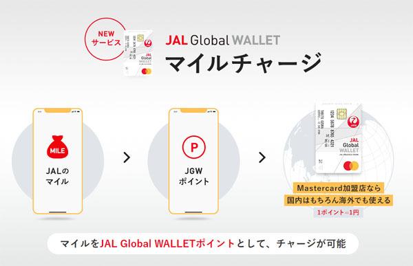 JALは、「JAL Global WALLET」マイルチャージを開始!