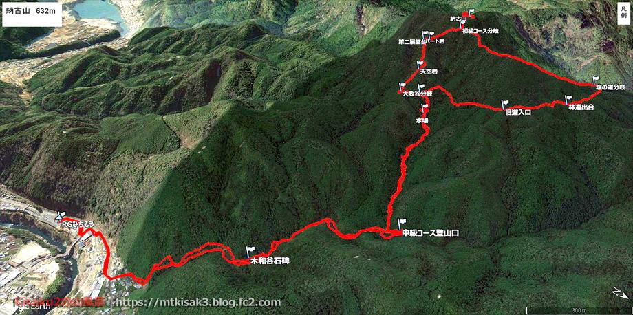 20200404納古山ルートマップ