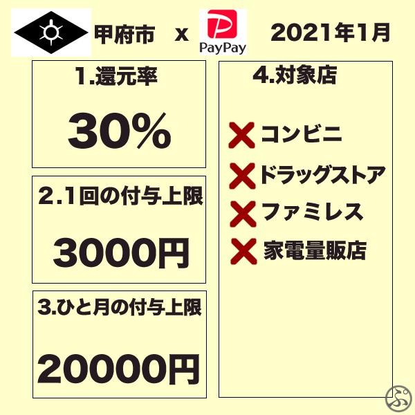 paypayjichitaiKOUHU202101.jpg