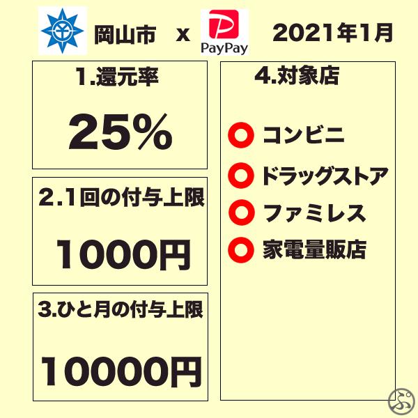 paypayjichitaiOKAYAMA202101.jpg