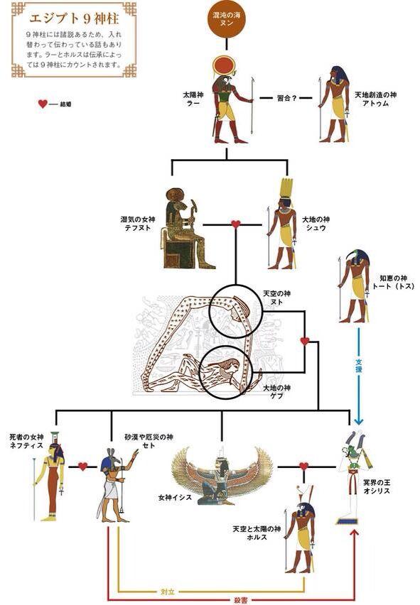 9hasira god