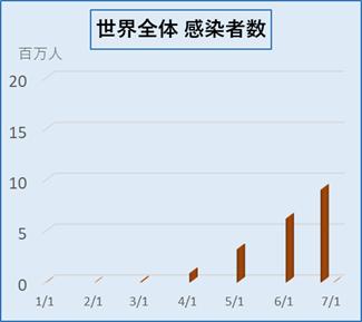 コロナ状況_図_6_23