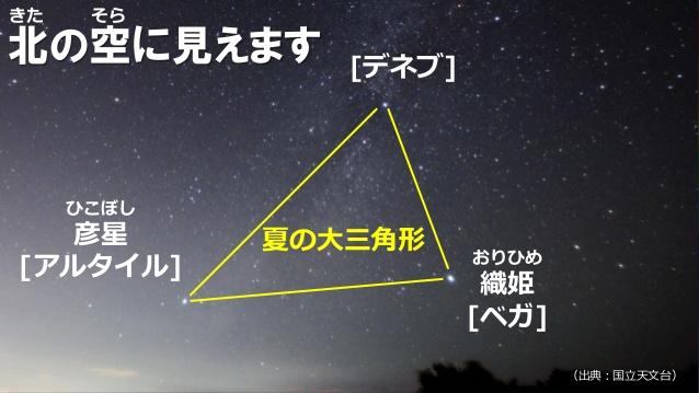 夏の三角形