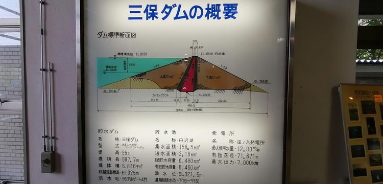 三保ダム_図