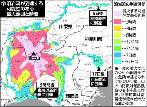 富士山が噴火したら…溶岩流、相模原・小田原にも到達と予測