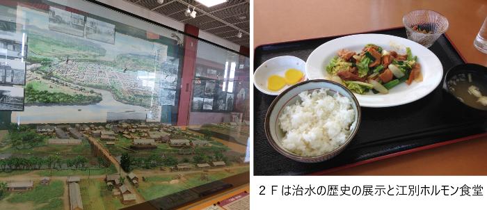 20200723江別河川防災ステーション3