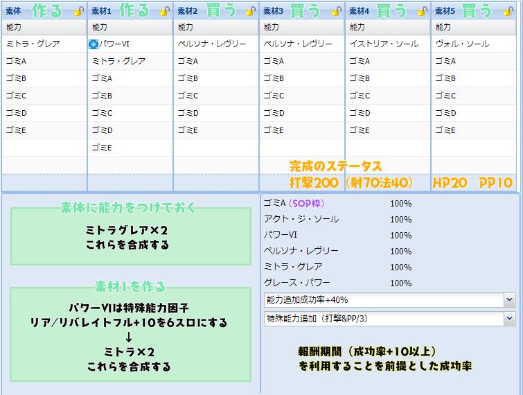SOP対応6スロ200盛りユニットの低コストレシピ