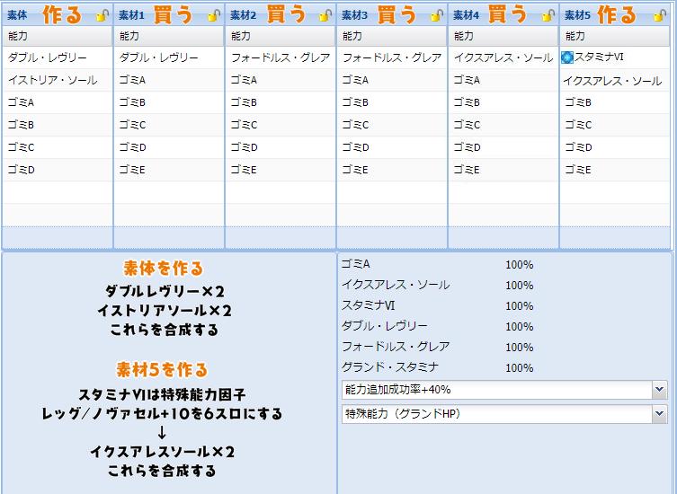 【報酬期間】HP特化盛りユニット(6スロ HP300 PP17 打射法防御55)応用レシピ