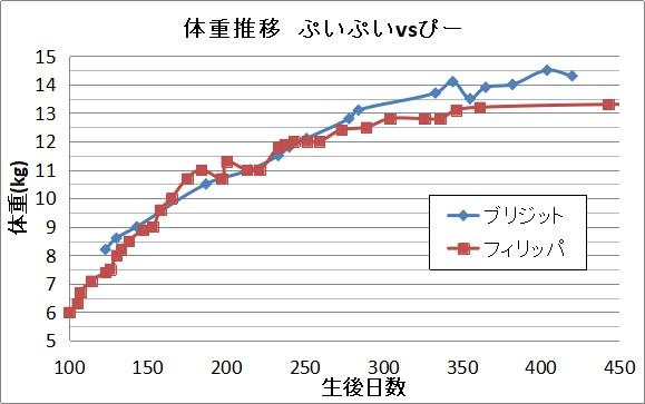 weight_202004262005213f1.jpg
