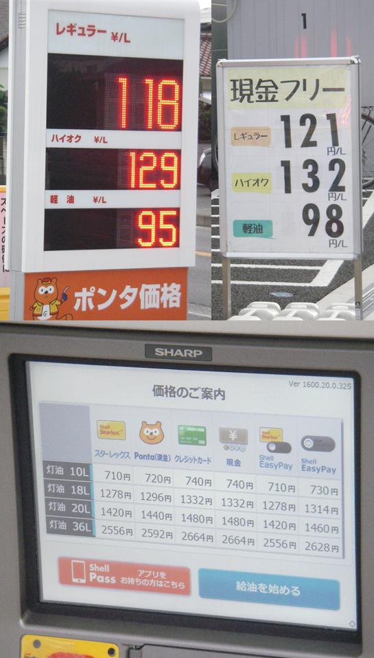 ガソリン価格表示画像シェル