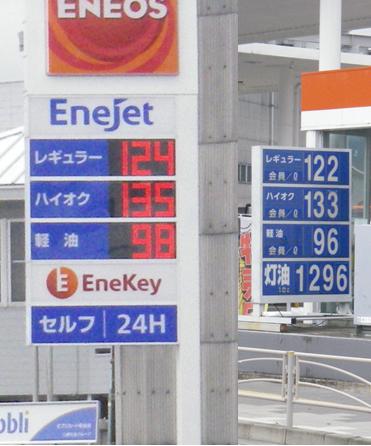 ガソリン価格表示画像enejet01