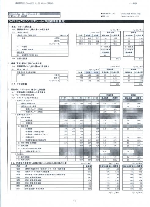 R2・8乙部プロCO2計算