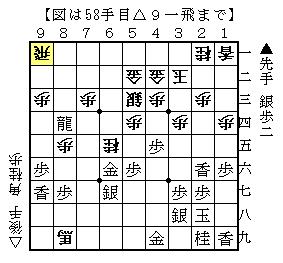 2020-04-04教室(上級)①
