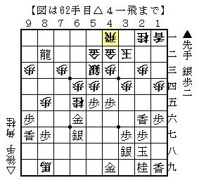2020-04-04教室(上級)②