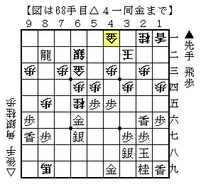 2020-04-04教室(上級)③