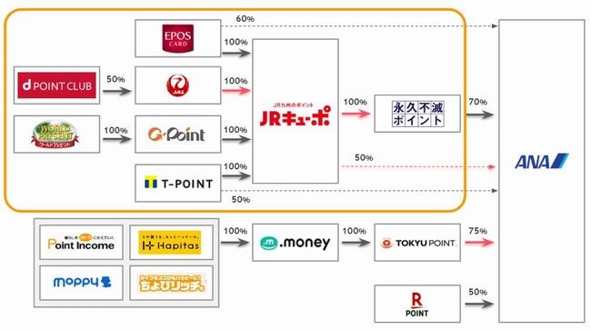 JRキューポ交換について.JPG
