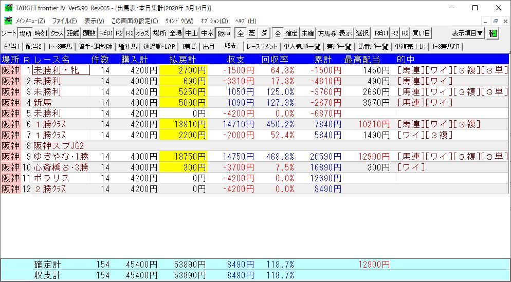 阪神20031412k