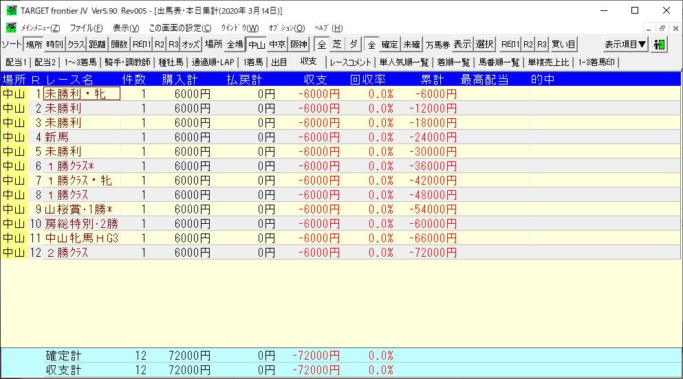 中山20031412t