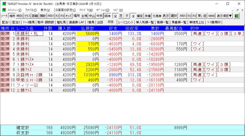 阪神20031512k