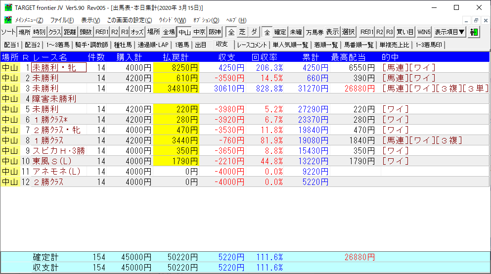 中山20031512k
