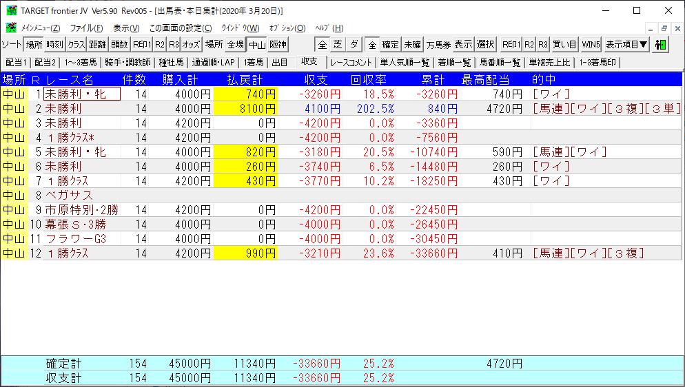 中山20032012k