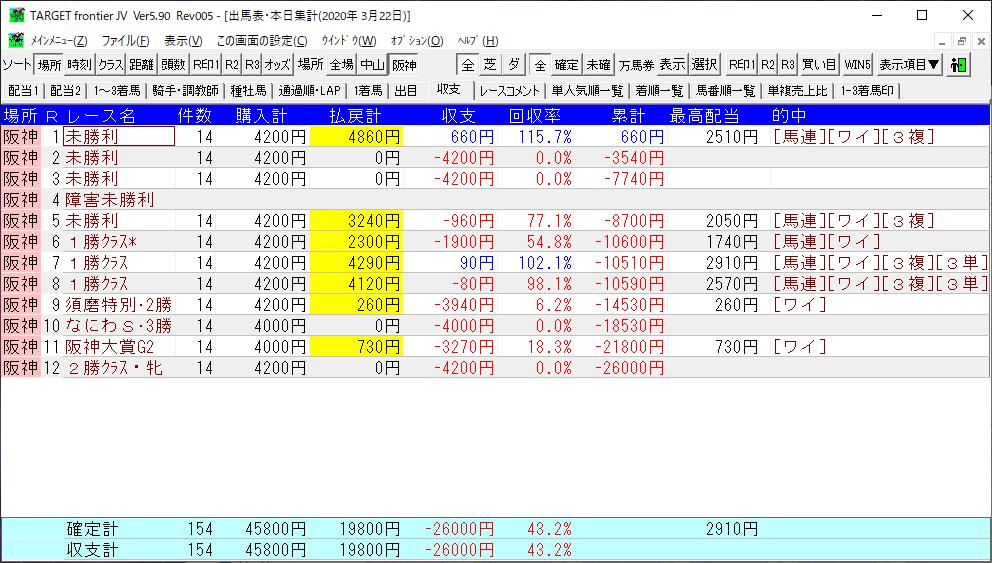 阪神20032212k