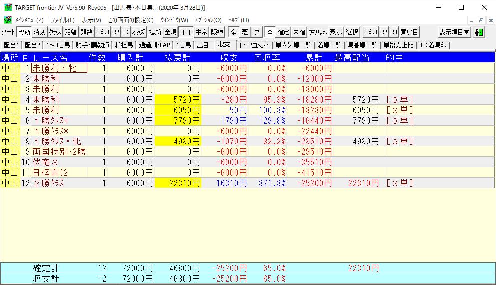 中山20032812t