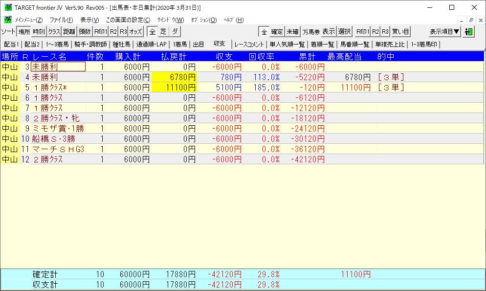 中山20033112t