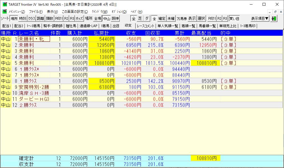 中山20040412t