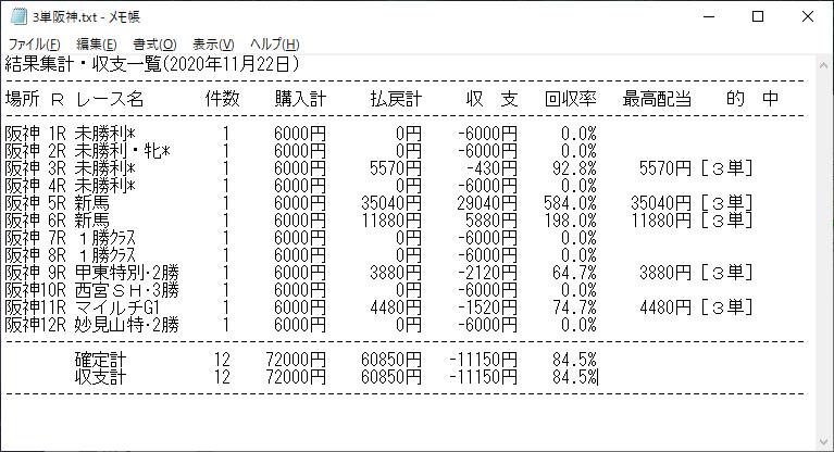 3単阪神201122