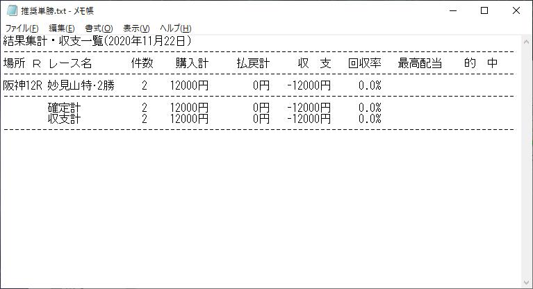 推奨単勝201122