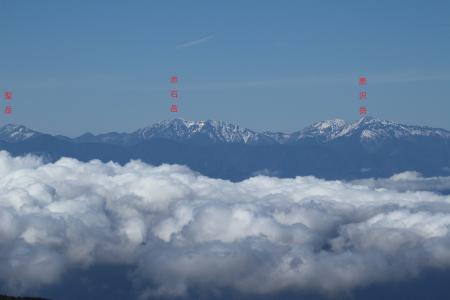富士山から見た百名山2