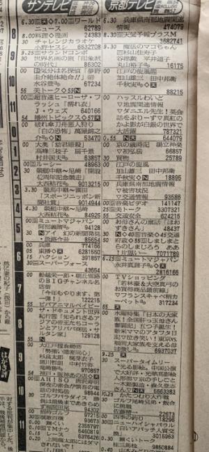 震災新聞5