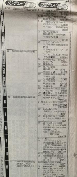 震災新聞6