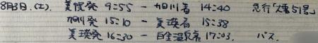 アルバムメモ書き10