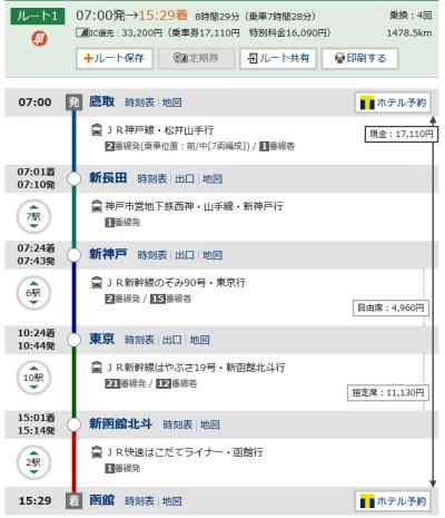 鷹取函館ルート