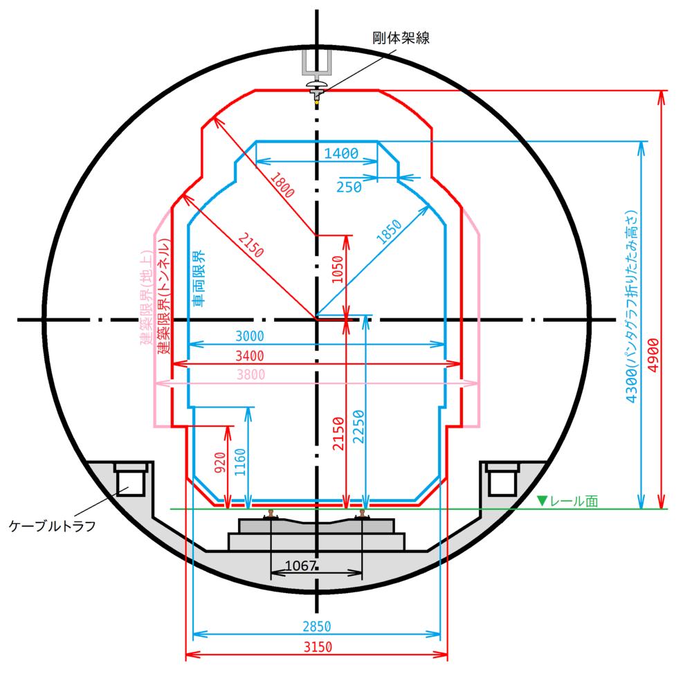 JR東西線の建築限界・車両限界図