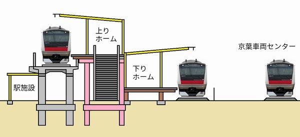 幕張新駅の計画断面図