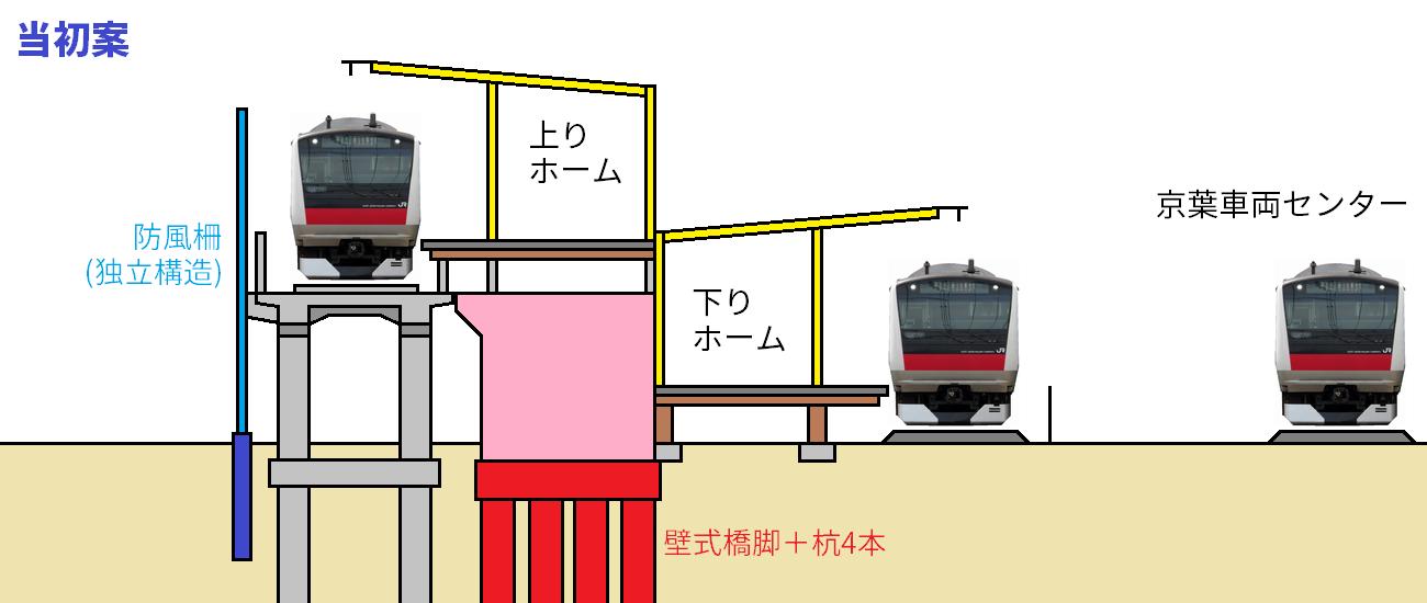 幕張新駅ホーム高架橋構造(当初案)