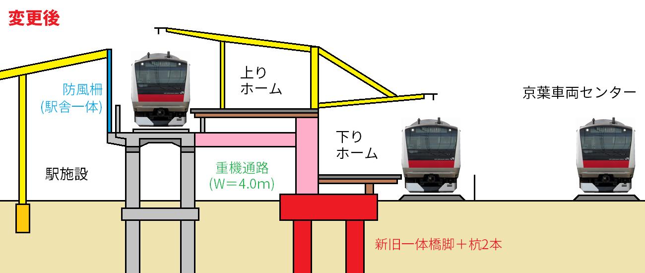 幕張新駅ホーム高架橋構造(変更後)