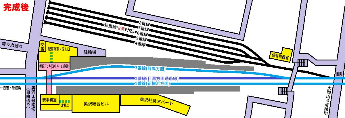 奥沢駅構内レイアウト(完成後)