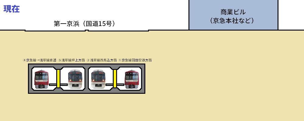 泉岳寺駅断面図(現在)