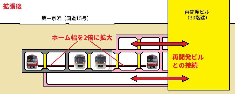 泉岳寺駅断面図(拡幅後)