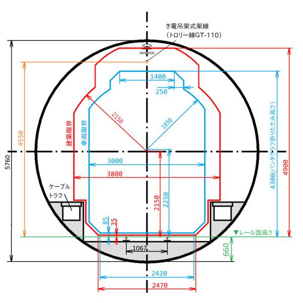 総武・東京トンネルの建築・車両限界(シールドトンネル)