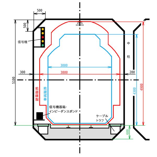 総武・東京トンネルの建築・車両限界(箱型トンネル)