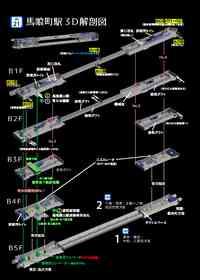 馬喰町駅3D解剖図