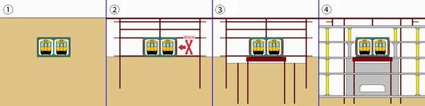 銀座線交差部分の施工手順