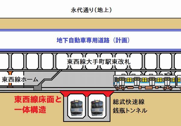 東西線交差部分のトンネル一体化イメージ