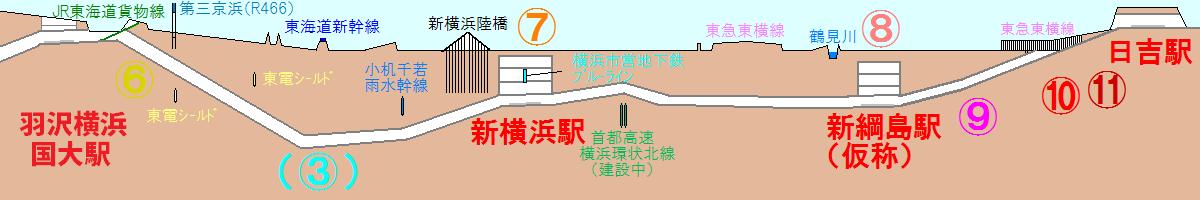 相鉄・東急直通線全体の横断面図