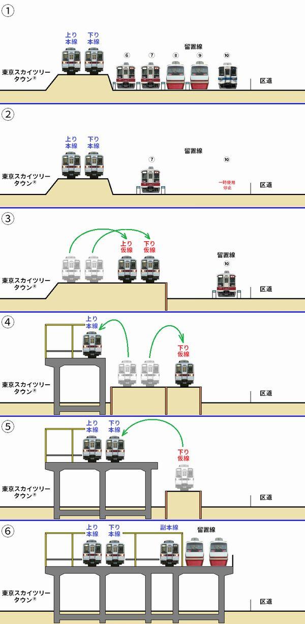 ツリー 駅 スカイ 東京